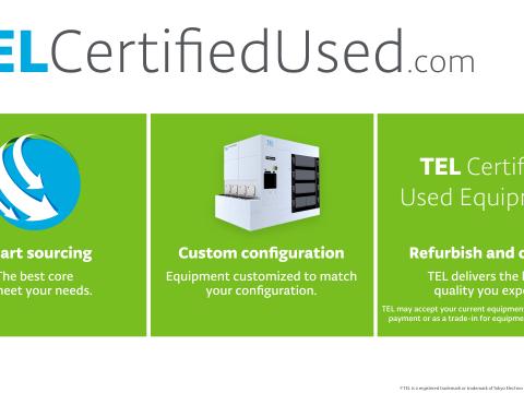 Fs_Tel_Certified_Used