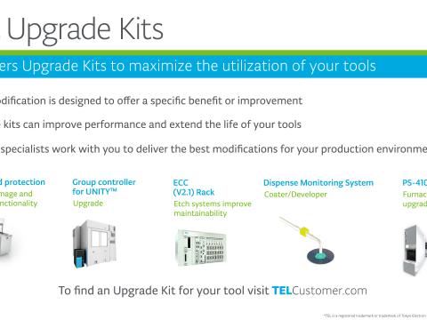 Fs_Tel_Upgrade_Kits